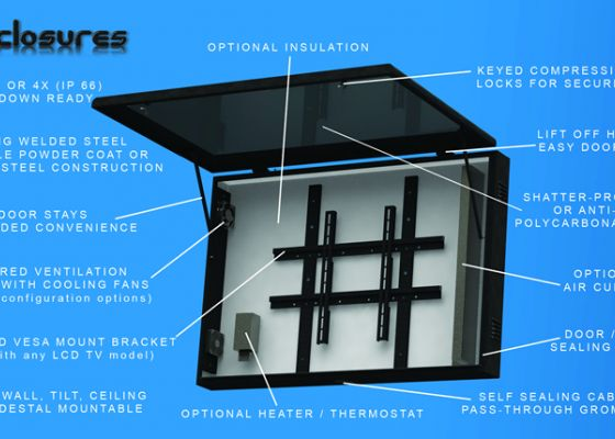 TV Enclosure Features